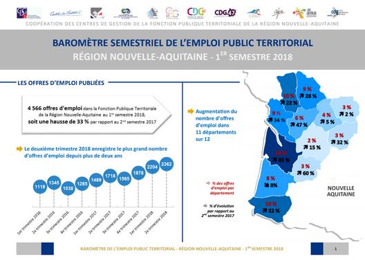 44dd46ba6bc Le Site Emploi Territorial (SET) permet aux collectivités de diffuser leurs  offres d emploi et de déclarer leurs vacances d emploi et leurs décisions  de ...